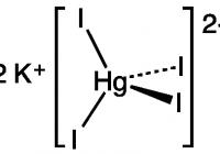 Ezüst-[tetrajodo-merkurát(II)] előállítása