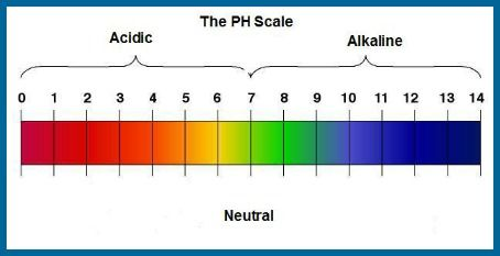 desktop_PH-Scale