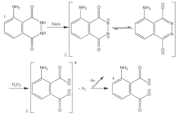 luminol oxidációja