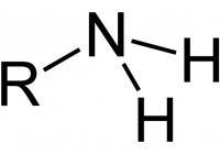 Primer és tercier aminok salétromossavas reakciója